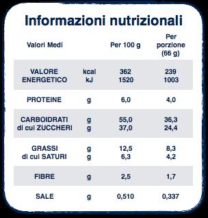 Etichetta_nutrizionale